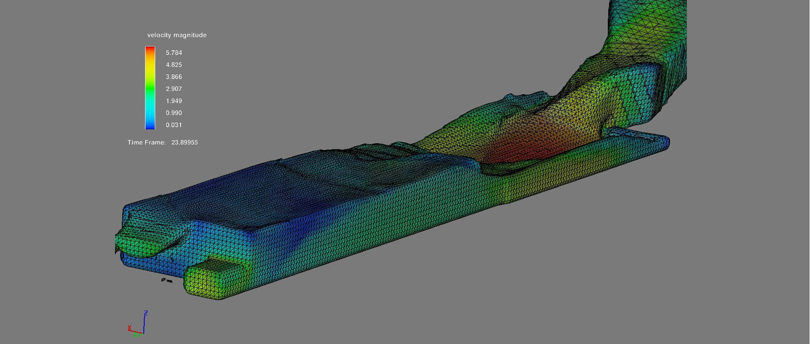 Canals and Weirs - Complex simulations of 3D Flow