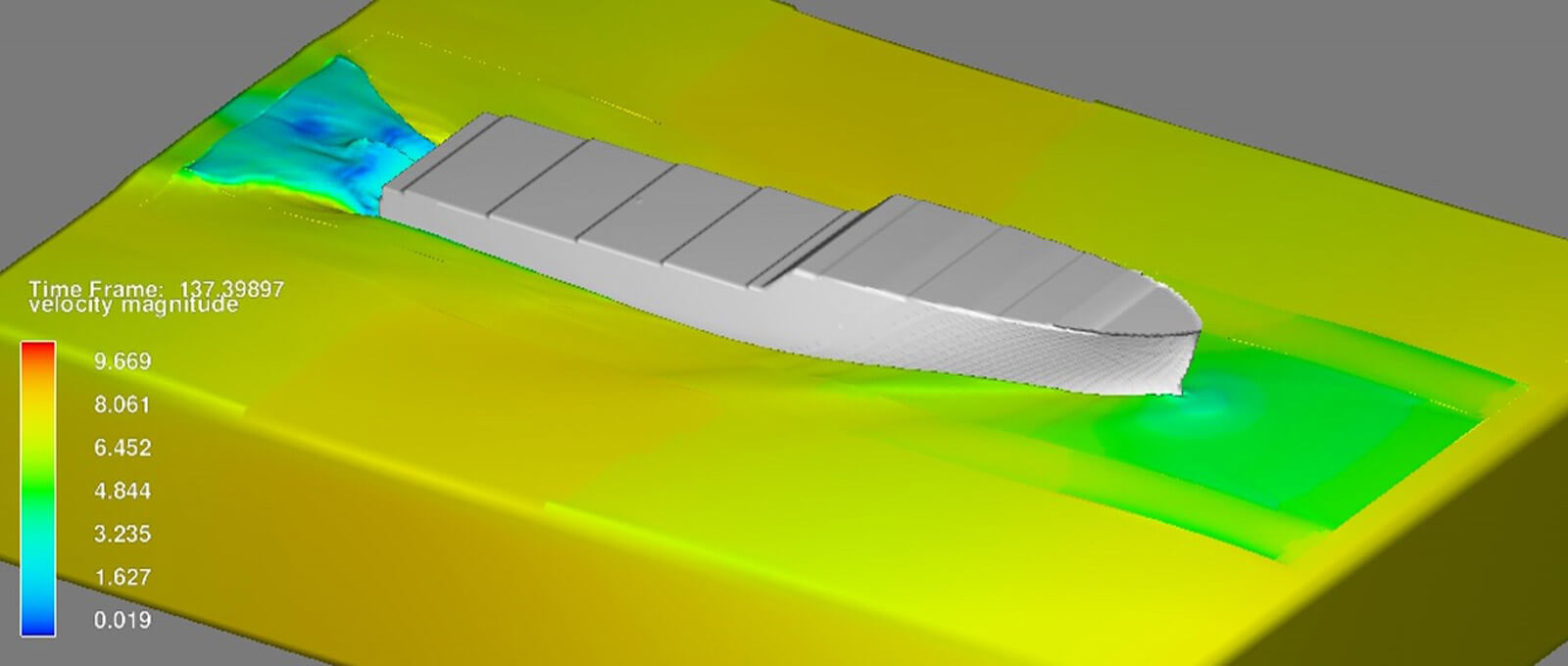 Marine Simulations - Ship, Hull, Bow and Tugging CFD Simulations
